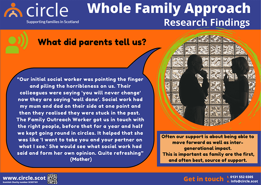 What People Told Us - slide 20