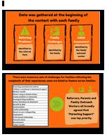 Thinking Family, Acting Family presentation