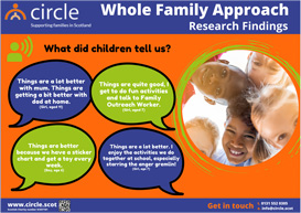 Whole Family Approach - slide 16