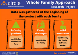 Whole Family Approach - slide 2